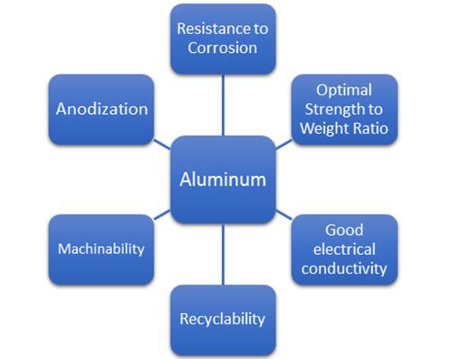 aluminum machining-3